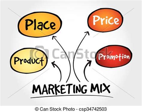 STRATEGIC MANAGEMENT AND MARKETING STRATEGY IN - Theseus
